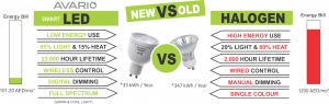 LED vs Halogen 1000 - image LED-vs-Halogen-1000-300x95 on https://avario.ae