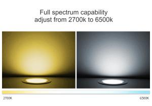 full spectrum - image full-spectrum-300x208 on https://avario.ae
