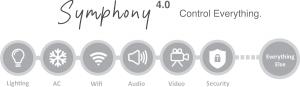 symphonyflow900 - image symphonyflow900-300x87 on https://avario.ae